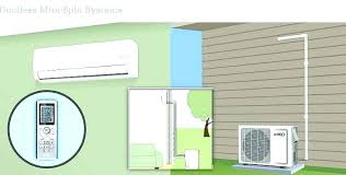 ductless ac installation cost. Wonderful Installation Ductless Air Conditioner Installation Cost  Installed  On Ductless Ac Installation Cost E