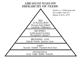 paper review a theory of human motivation by a h maslow  paper review a theory of human motivation by a h maslow anthony whitehead