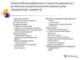 Презентация на тему Оформление диссертационной работы  4 4 Схема библиографического