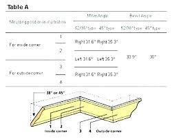 Crown Moulding Cutting Angles Bestgreentea Co