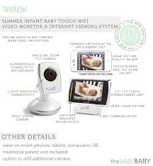 Summer Infant Baby Touch wifi video monitor review • The Wise Baby