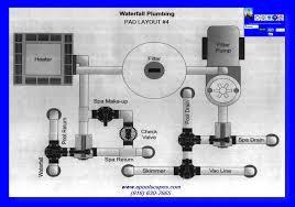 pentair pool plumbing diagrams best secret wiring diagram • pentair pool spa wiring diagram wiring diagram pentair pool pump plumbing diagram pentair pool piping diagram