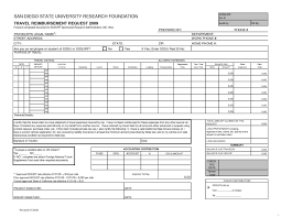 Expense Reimbursement Form Templates Social Security Spreadsheet And Excel Formvel Expense