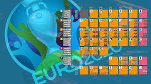 Il Calendario di Euro2020: qual è la VoStra favorita? - EURO 2020 -  VecchiaSignora.com