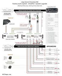 1996 jeep grand cherokee stereo wiring diagram radio wiring diagram 1996 jeep grand cherokee stereo wiring diagram jeep wrangler stereo wiring diagram grand radio 1996 jeep