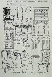 styles of furniture design. i like this image because it displays what baroque furniture would during the actual period as well neoclassical which we are abput to learn styles of design