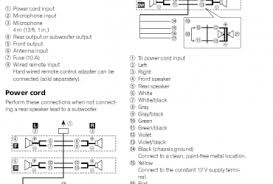 wiring harness diagram for pioneer deh 150mp wiring diagram and pioneer car radio wiring diagram instruction