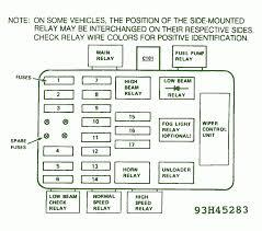 1986 bmw 318i wiring diagram great installation of wiring diagram • 1986 bmw 318i wiring diagram wiring schematic data rh 12 american football ausruestung de 86 bmw 325i 1972 bmw 2002 convertible