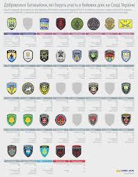 события на украине часть 22 недремлющее око Magspaceru