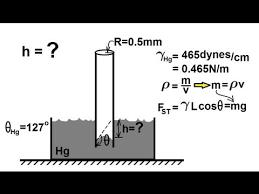 Physics Mechanics Fluid Statics 7 Of 12 Capillary Action Example 2 Mercury