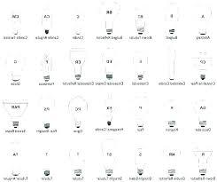 Led Bulb Types Chart Light Bulb Bases Different Bulbs Base Types Chart Led