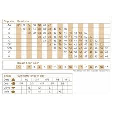Health Products For You Amoena Breast Forms Size Charts