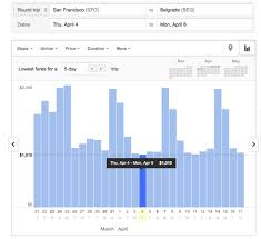 Google Flights Chart Google Flight Search Takes Off Around The Globe Search