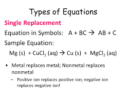types of equations single replacement