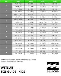 Wetsuit Chart Billabong Kids Furnace Revolution 4 3mm Chest Zip Full Wetsuit