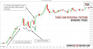 Pattern Day Trading Rules Best Design