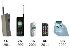 5g technology architecture. figure 1 evolution of mobile generation 5g technology architecture