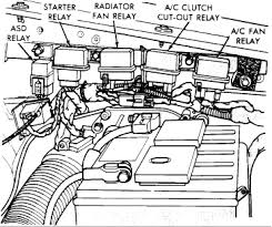 2007 dodge caravan fuel pump wiring diagram wiring diagram libraries where is the fuel pump relay on a 1990 plymouth voyager 3 3 liter2007 dodge caravan