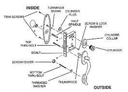 Schlage Door Locks Parts Schlage Electronic Door Lock Parts ytdkme