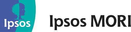 Ipsos Thinks
