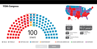 graphic shows 2016 u s senate races and cur makeup 2c x 4 inches demographics of the