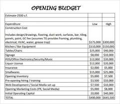 Forecast Budget Template Drawing Up A Budget Template Wonderful 13 Inspirational Bud Forecast