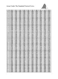 Z Score Chart Printable Negative Positive Z Score Calculator