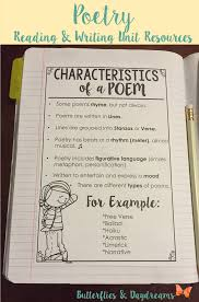 Characteristics Of Poetry Anchor Chart Poetry Poetry Lessons Teaching Poetry Poetry Anchor Chart