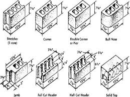 Solid clay brick standard masonry block sizes concrete