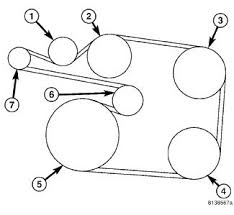 solved need belt diagram for dodge charger r t l fixya need belt diagram for 2007 dodge charger r t 5 7l d94bc8a jpg