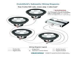 subwoofer wiring diagram 4 ohm generous 1 s electrical circuit 2 ohm dvc subwoofer wiring diagram diagrams home theater subwoofer wiring diagram dual 2 ohm