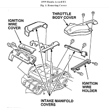 99 accord engine internal diagram wiring diagrams long 1999 accord engine diagram wiring diagram centre 99 accord engine internal diagram