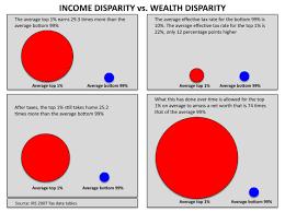 Socialism Vs Capitalism Vs Communism Chart Google Search