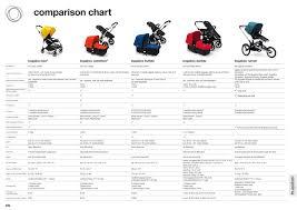 Comparison Chart Manualzz Com