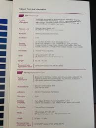 Oracal 751 Color Chart Pdf Need Help With Oracal Color Chart For The 951 Series