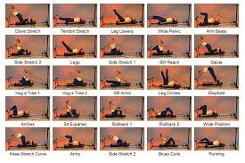 Pilates Wall Chart Printable Pilates Chart Bayou Fitness Total Trainer