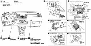 nissan tiida fuse box diagram nissan wiring diagrams online