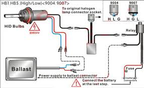 9007 headlight wiring diagram 9007 wiring diagrams 9007 headlight wiring diagram hid installation