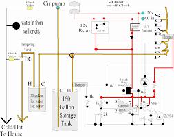 taco cartridge circulator pump wiring diagram taco circulator pump taco cartridge circulator pump wiring diagram taco 007 f5 wiring diagram circuit diagram maker