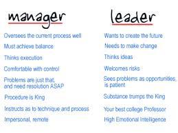 leadership versus management essay words edu essay leadership and management essay examples 1435317 leadership and management essay 2045292