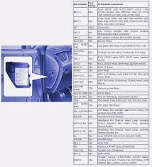 fuse box for hyundai i fuse wiring diagrams online