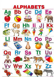 Alphabet Posters For Toddlers Alphabet Image And Picture