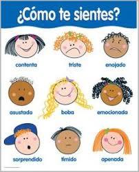 Spanish Feelings Chart Lessons Tes Teach