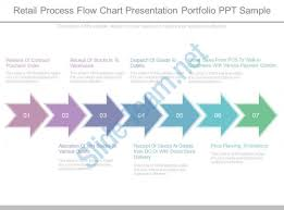 Process Flow Chart Template Unique Retail Process Flow Chart Presentation Portfolio Ppt Sample