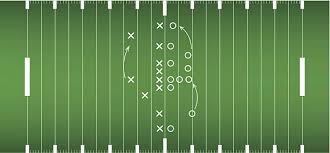 grass american football field. American Football Field Background In View From Above Vector Art Illustration Grass