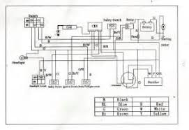 tao tao 110 atv wiring diagram tao image wiring similiar sunl atv wiring diagram keywords on tao tao 110 atv wiring diagram