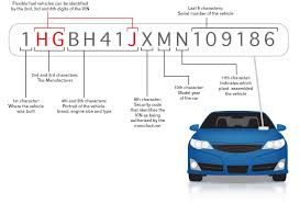 Vin Code Chart What Is A Vin Vehicle Identification Number Autocheck