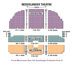 Nederlander Seating Chart Chicago Pretty Woman The Musical