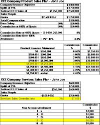 RTBA - Sales Compensation Planning