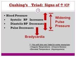 Narrow Pulse Pressure Chart Widening Pulse Pressure Google Search Icu Nursing
